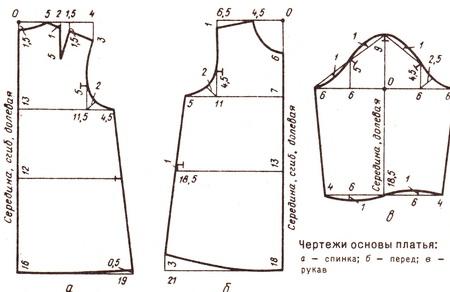 Каталог одежды: Выкройка Основы Платья Для Девочки 10 Лет Простое Летнее Платье Выкройка