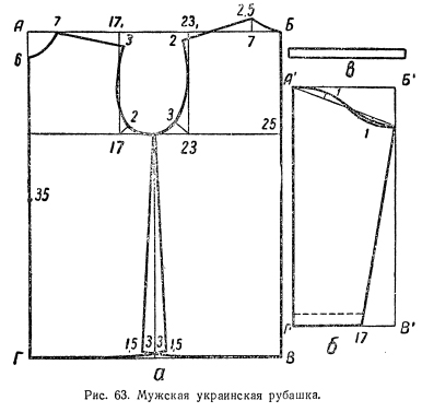 Выкройка мужской украинской рубашки.